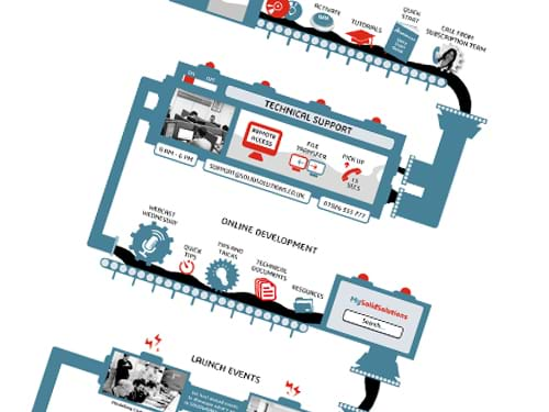 SOLIDWORKS Subscription Inforgraphic
